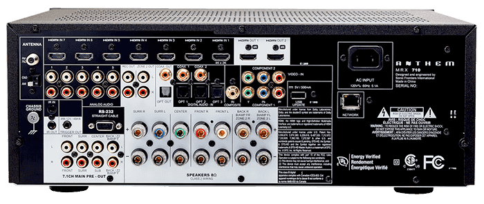Anthem® | A/V Receiver | MRX 710 | Overview
